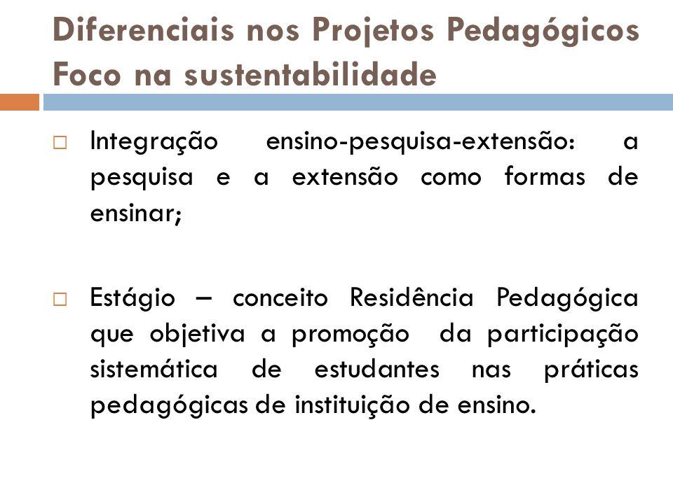 Diferenciais nos Projetos Pedagógicos Foco na sustentabilidade