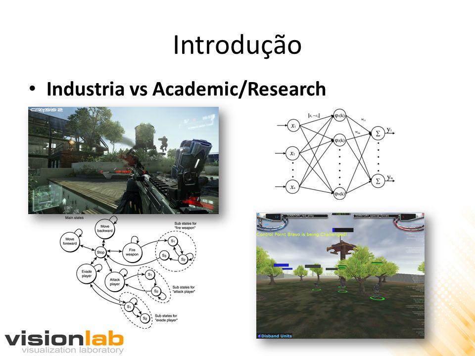Introdução Industria vs Academic/Research