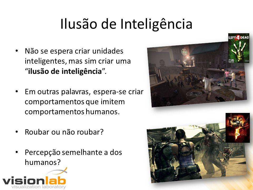 Ilusão de Inteligência