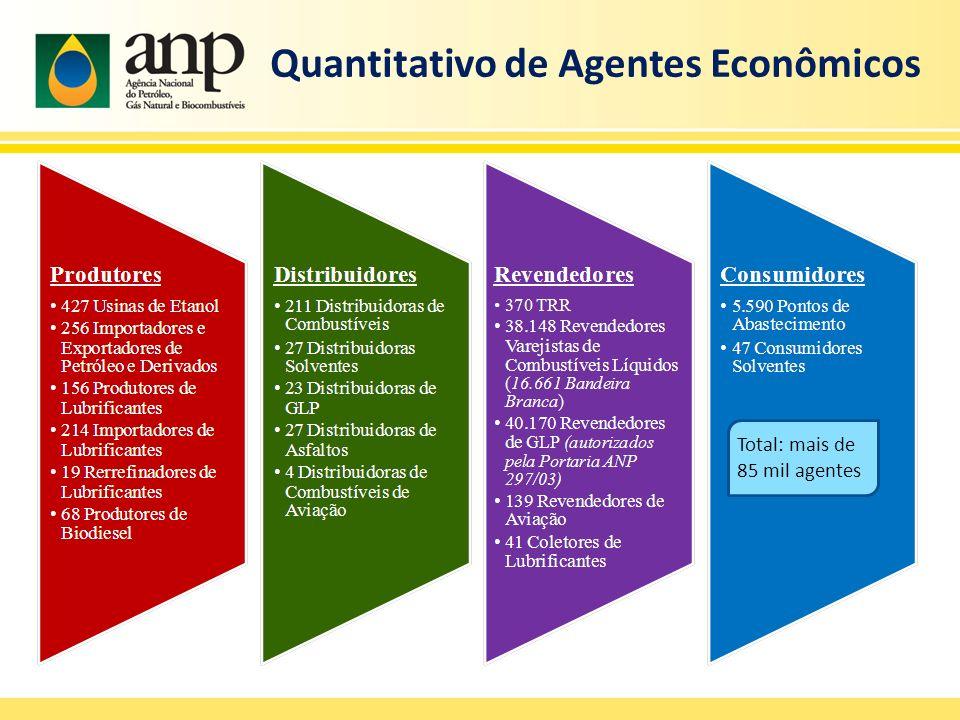 Quantitativo de Agentes Econômicos