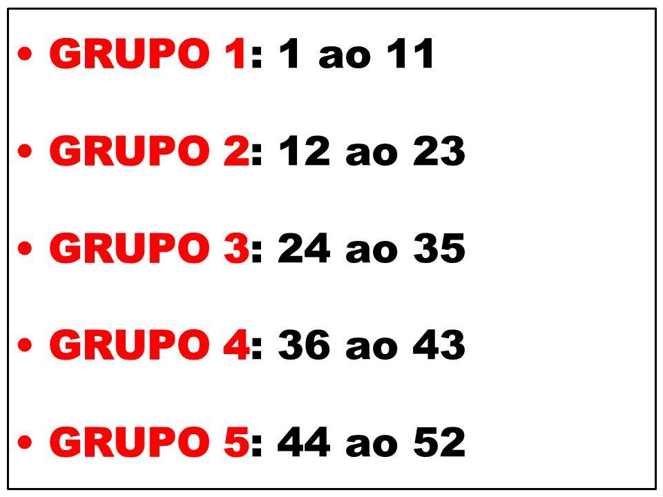 • GRUPO 1: 1 ao 11 • GRUPO 2: 12 ao 23 • GRUPO 3: 24 ao 35 • GRUPO 4: 36 ao 43 • GRUPO 5: 44 ao 52