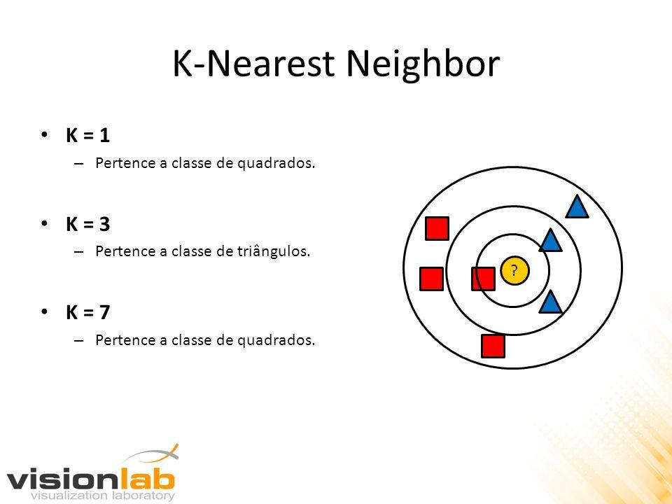 K-Nearest Neighbor K = 1 K = 3 K = 7 Pertence a classe de quadrados.