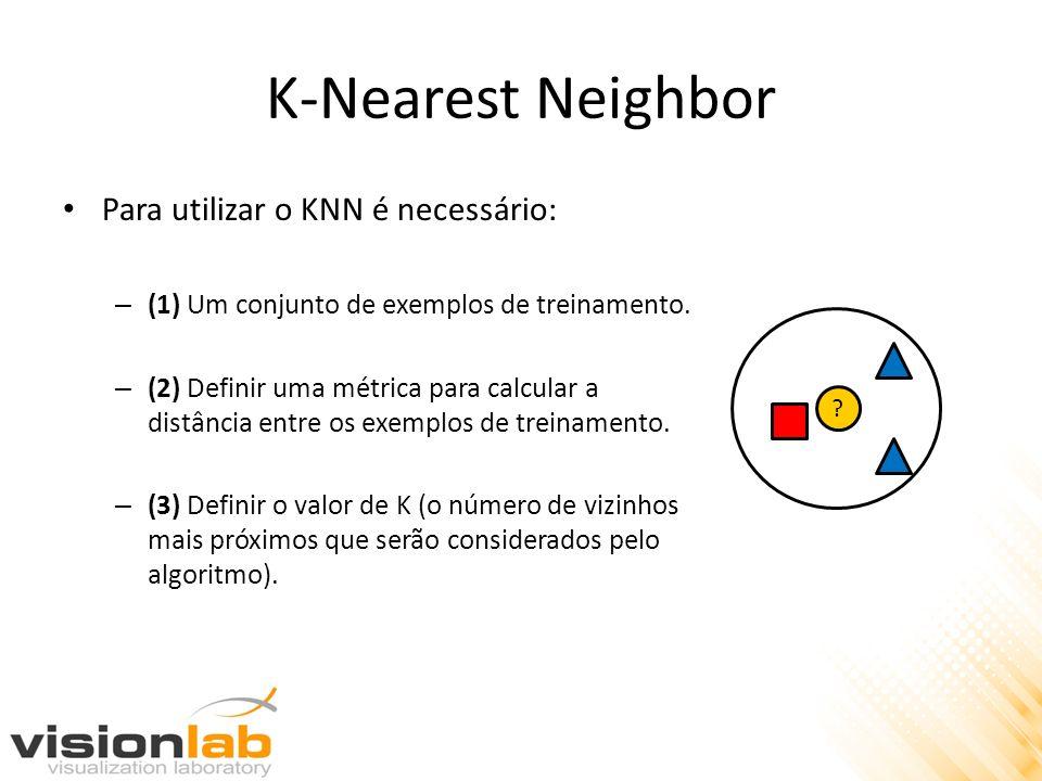 K-Nearest Neighbor Para utilizar o KNN é necessário: