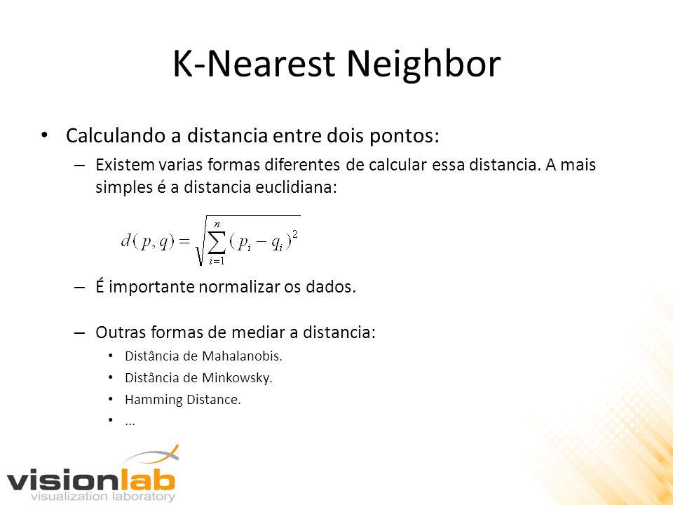 K-Nearest Neighbor Calculando a distancia entre dois pontos:
