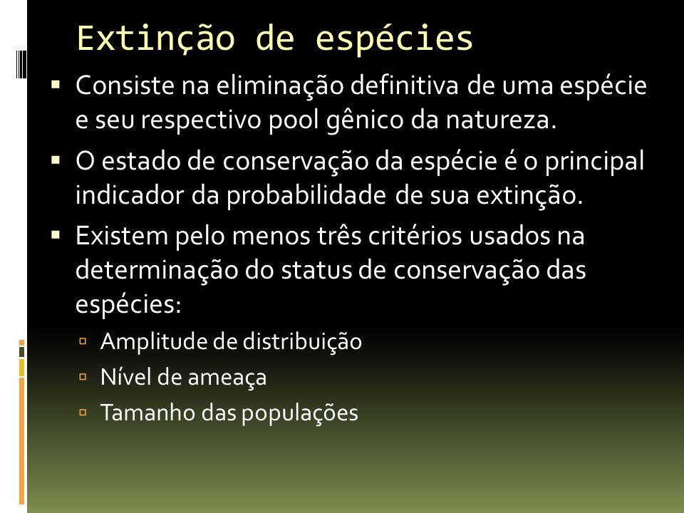 Extinção de espécies Consiste na eliminação definitiva de uma espécie e seu respectivo pool gênico da natureza.