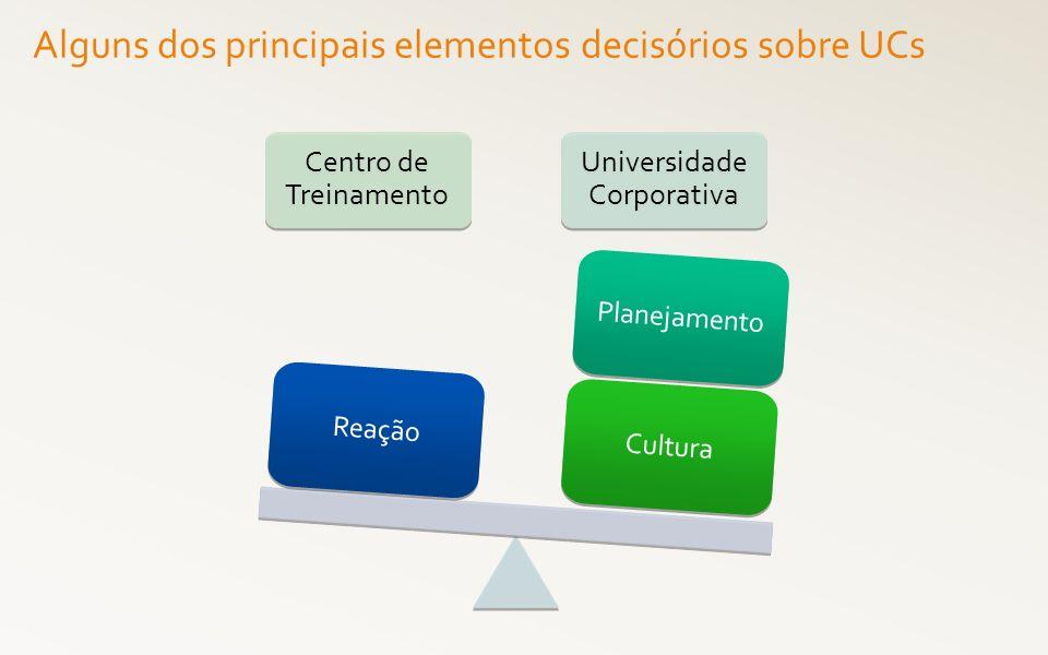 Alguns dos principais elementos decisórios sobre UCs