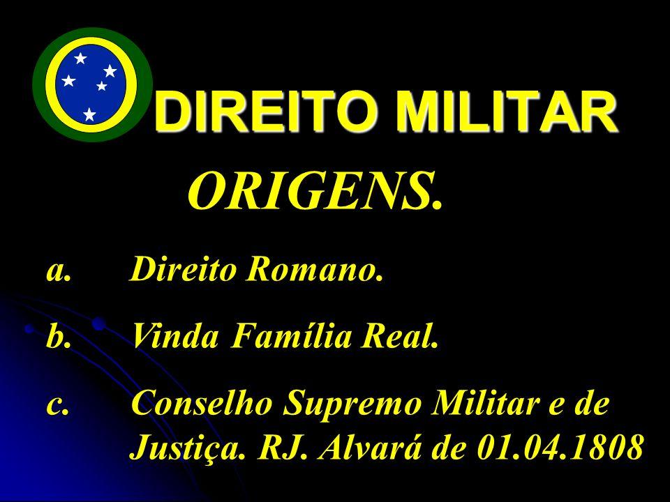 DIREITO MILITAR ORIGENS. Direito Romano. Vinda Família Real.