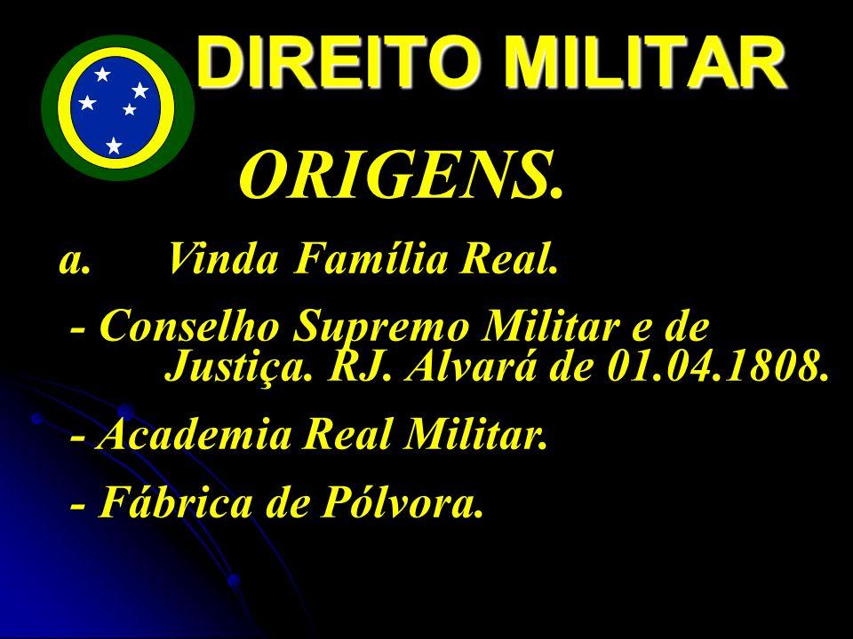 DIREITO MILITAR ORIGENS. Vinda Família Real.