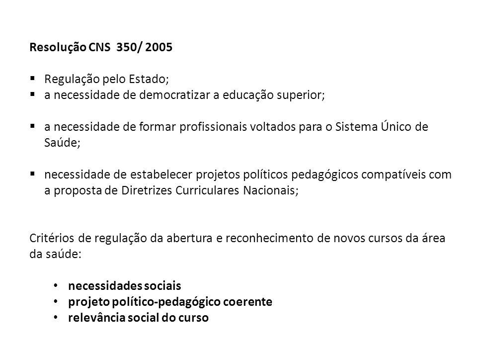Resolução CNS 350/ 2005 Regulação pelo Estado; a necessidade de democratizar a educação superior;
