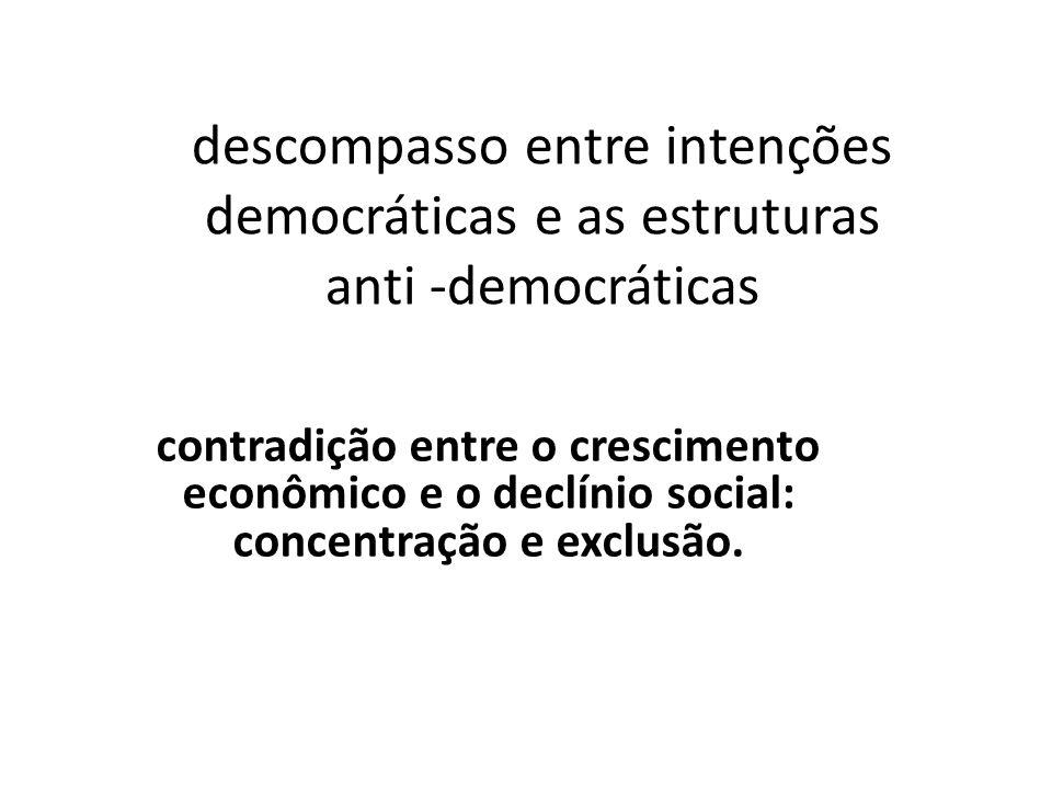 descompasso entre intenções democráticas e as estruturas anti -democráticas