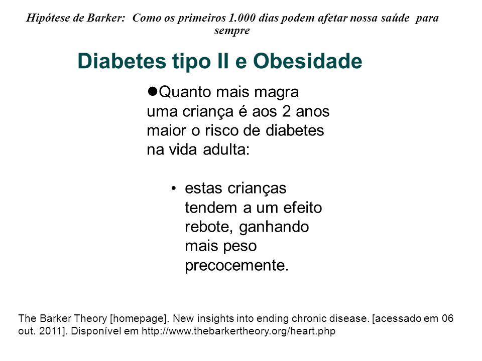 Diabetes tipo II e Obesidade