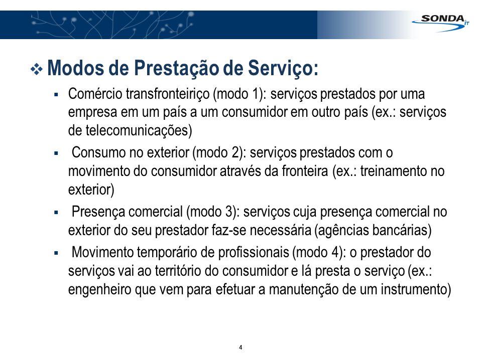Modos de Prestação de Serviço:
