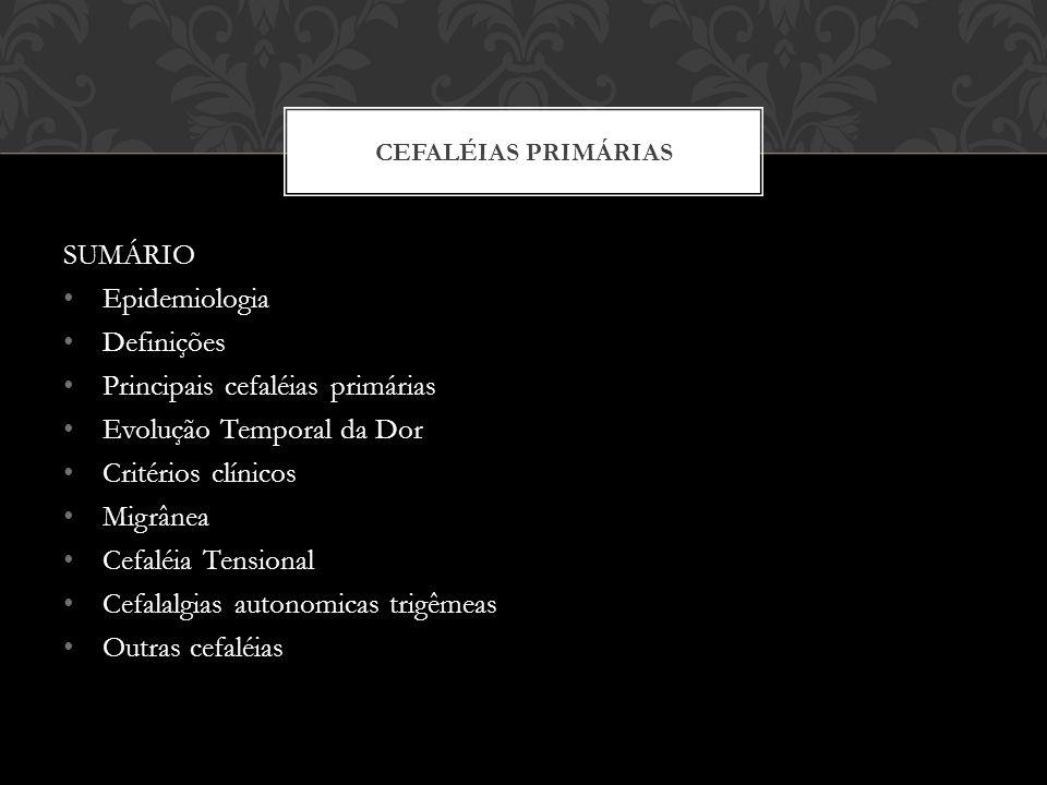 Principais cefaléias primárias Evolução Temporal da Dor