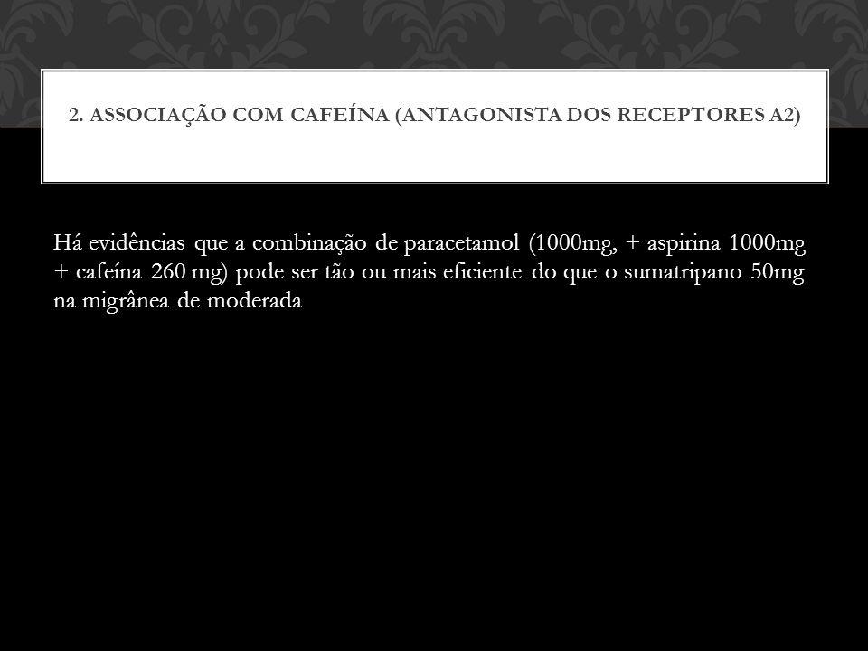 2. Associação com cafeína (antagonista dos receptores A2)