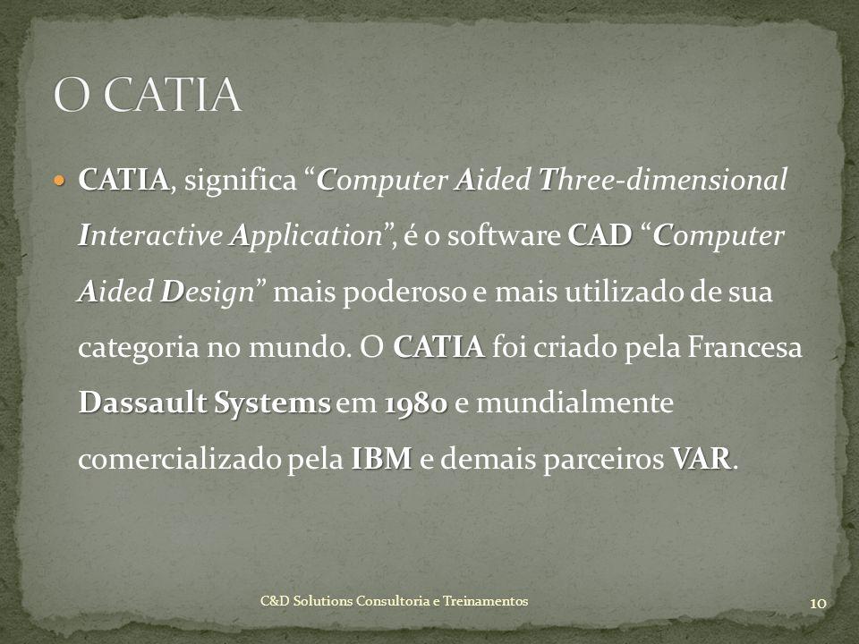 O CATIA
