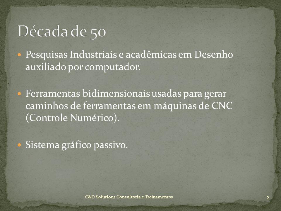 Década de 50 Pesquisas Industriais e acadêmicas em Desenho auxiliado por computador.