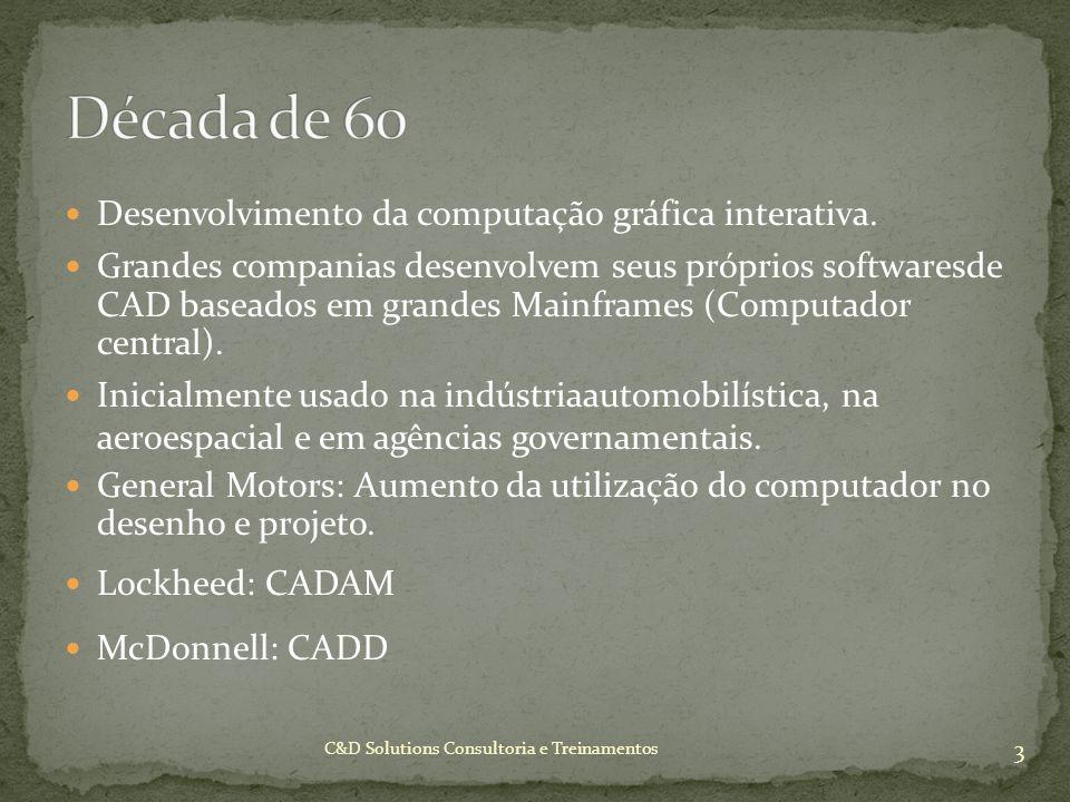 Década de 60 Desenvolvimento da computação gráfica interativa.