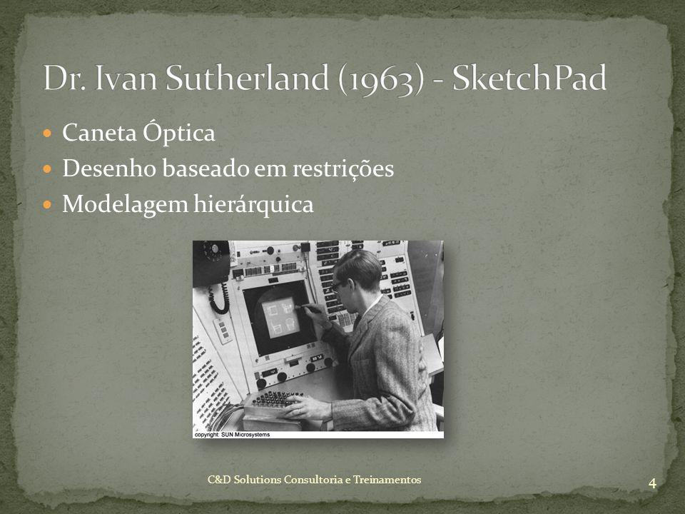 Dr. Ivan Sutherland (1963) - SketchPad