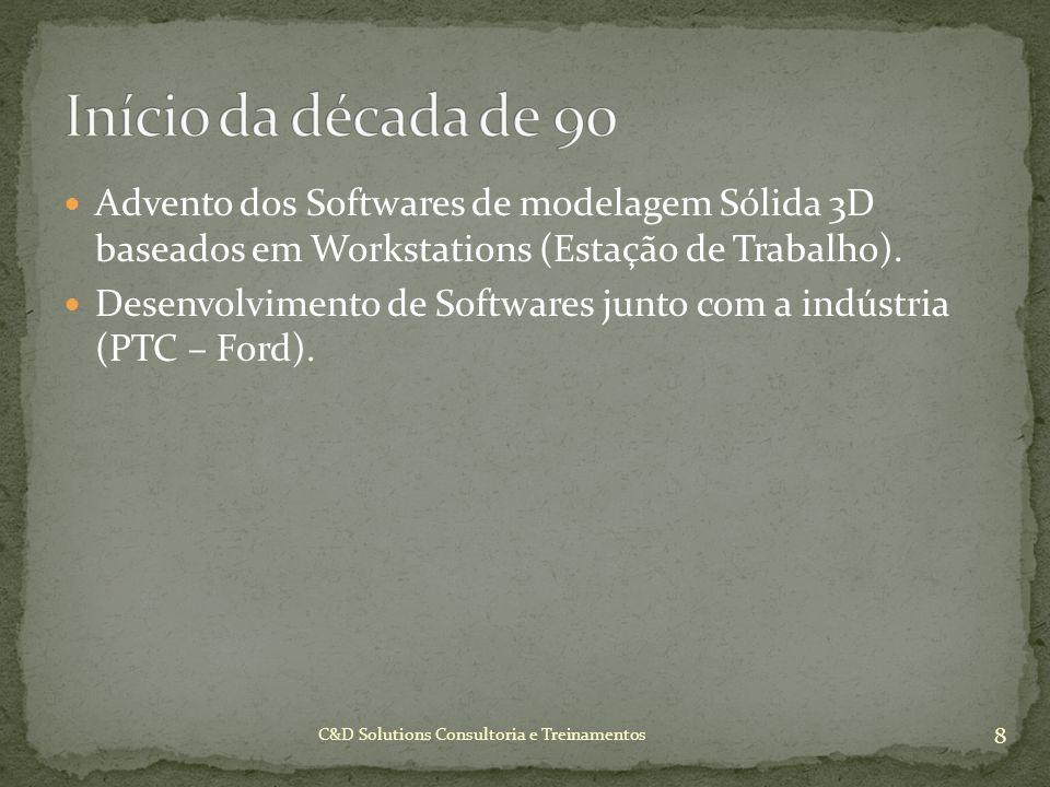 Início da década de 90 Advento dos Softwares de modelagem Sólida 3D baseados em Workstations (Estação de Trabalho).