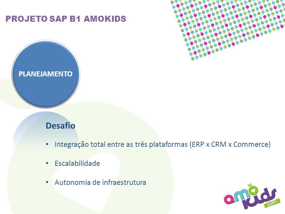 Desafio PROJETO SAP B1 AMOKIDS PLANEJAMENTO