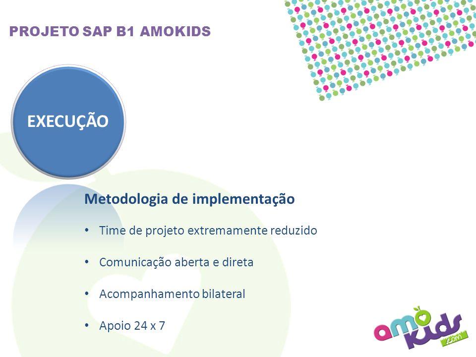 EXECUÇÃO Metodologia de implementação PROJETO SAP B1 AMOKIDS