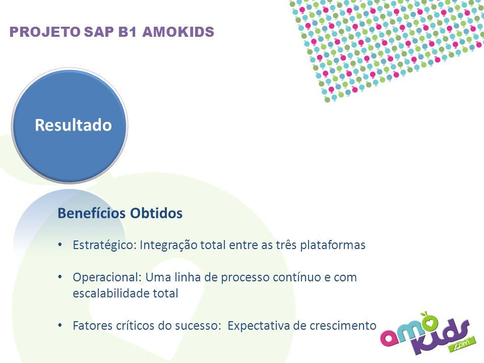 Resultado Benefícios Obtidos PROJETO SAP B1 AMOKIDS