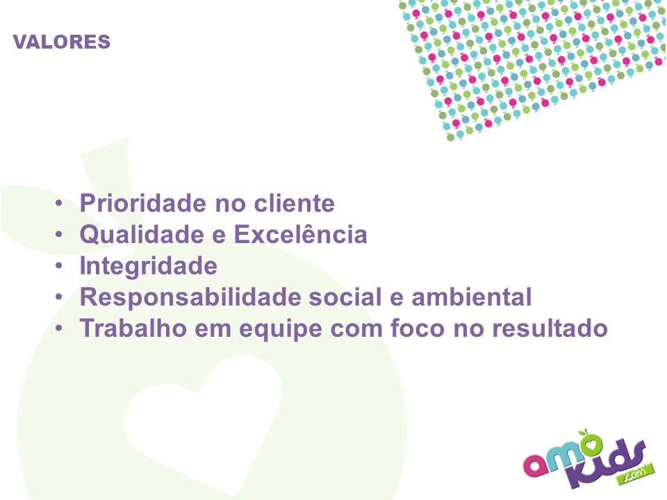 Qualidade e Excelência Integridade Responsabilidade social e ambiental