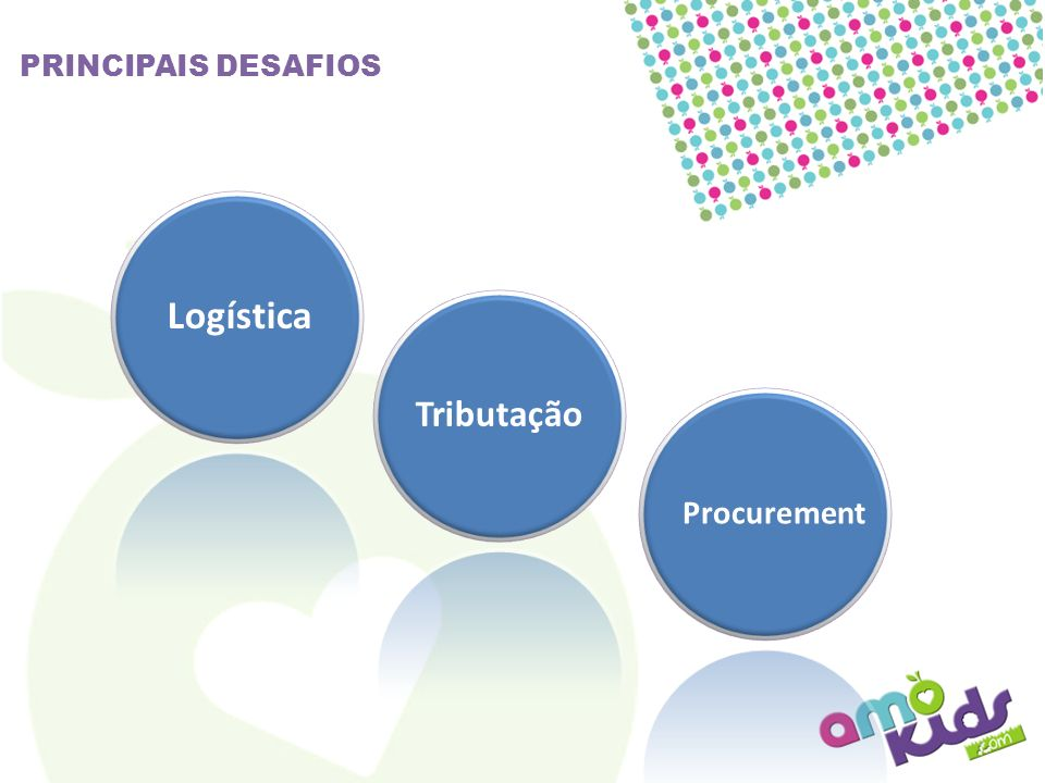 PRINCIPAIS DESAFIOS Logística Tributação Procurement