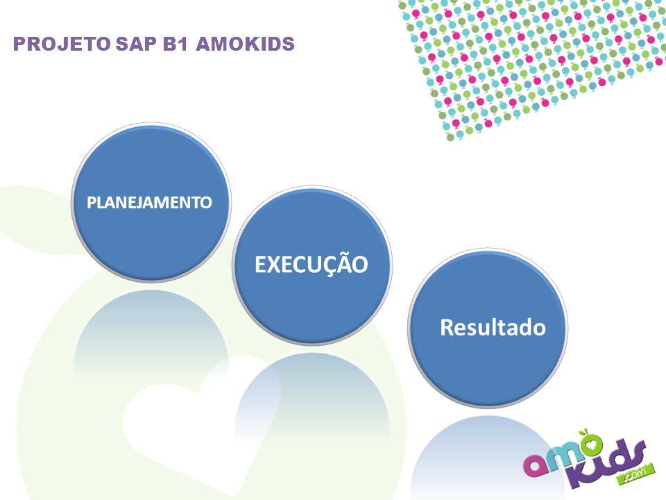 PROJETO SAP B1 AMOKIDS PLANEJAMENTO EXECUÇÃO Resultado