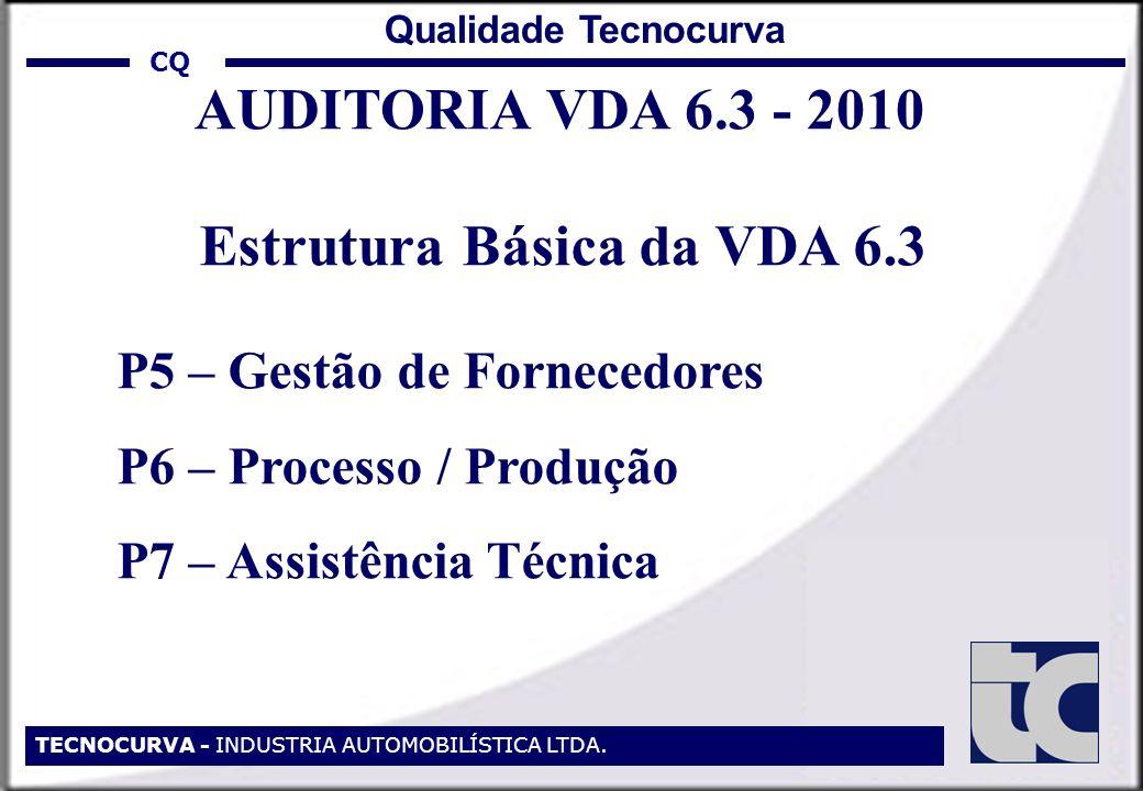 Estrutura Básica da VDA 6.3