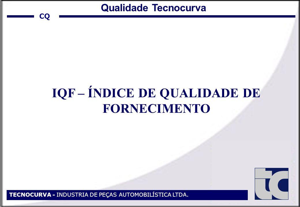 IQF – ÍNDICE DE QUALIDADE DE FORNECIMENTO