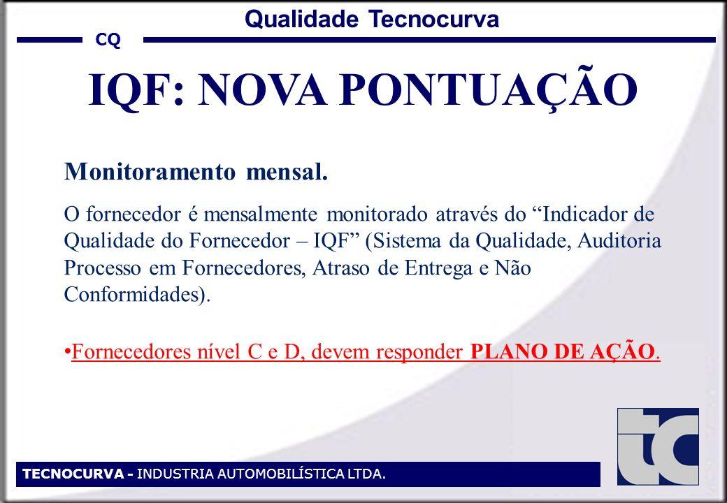 IQF: NOVA PONTUAÇÃO Monitoramento mensal. Qualidade Tecnocurva