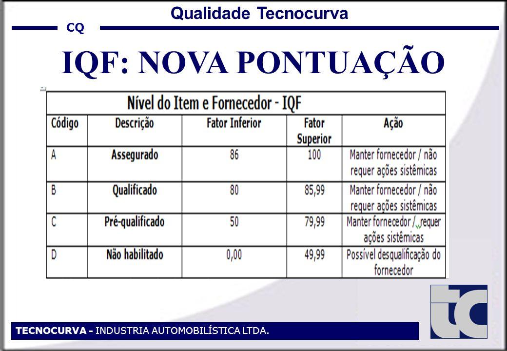 IQF: NOVA PONTUAÇÃO Qualidade Tecnocurva CQ