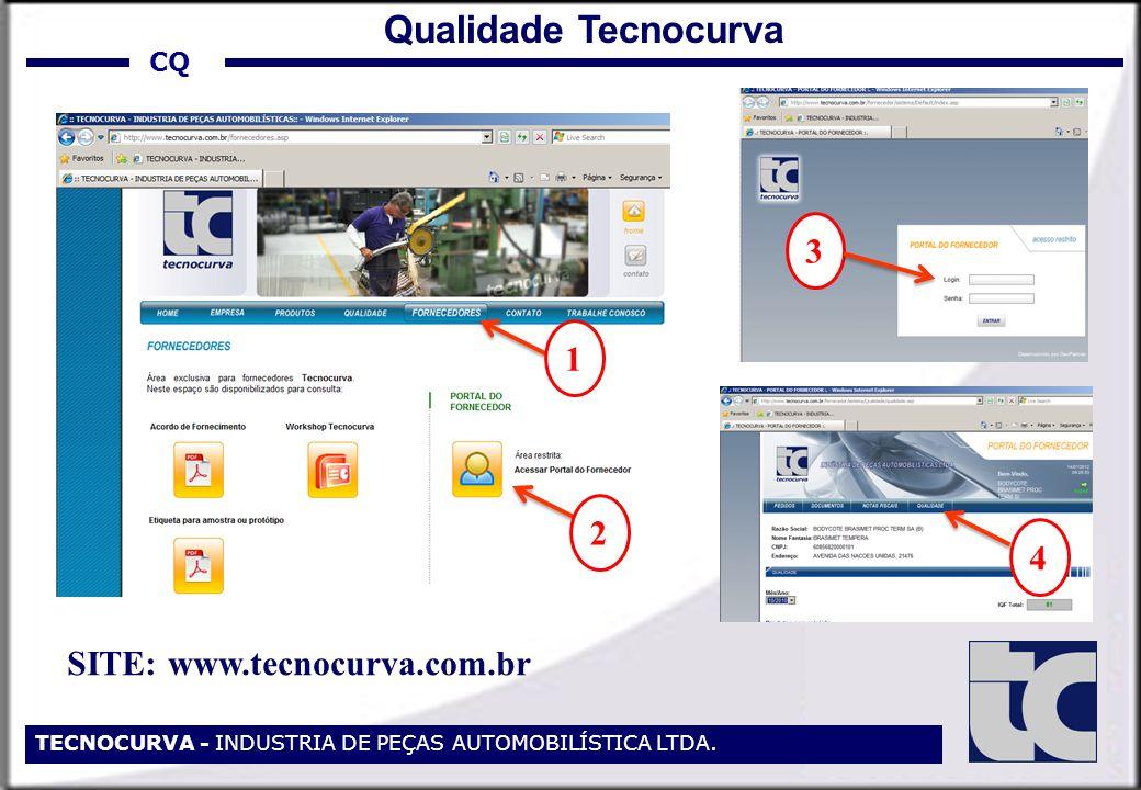 Qualidade Tecnocurva 3 1 2 4 SITE: www.tecnocurva.com.br CQ