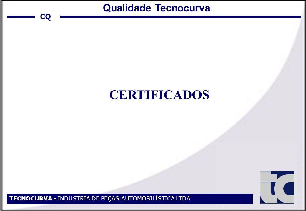 CERTIFICADOS Qualidade Tecnocurva CQ
