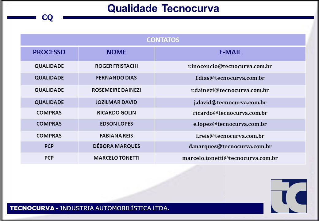 Qualidade Tecnocurva CQ CONTATOS PROCESSO NOME E-MAIL