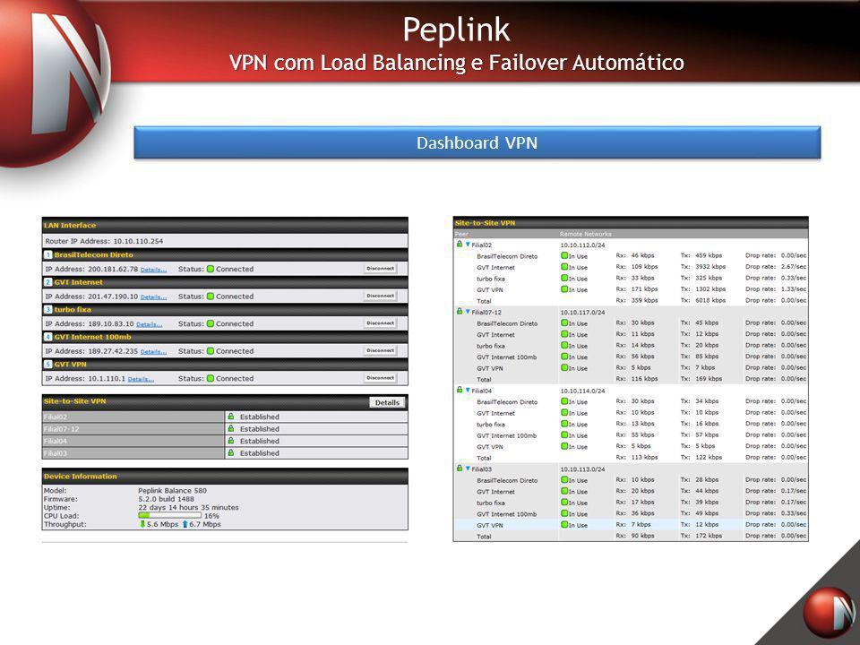 VPN com Load Balancing e Failover Automático
