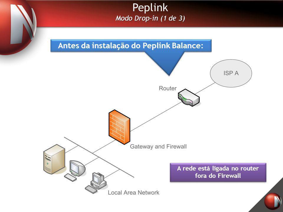 Peplink Antes da instalação do Peplink Balance: Modo Drop-in (1 de 3)