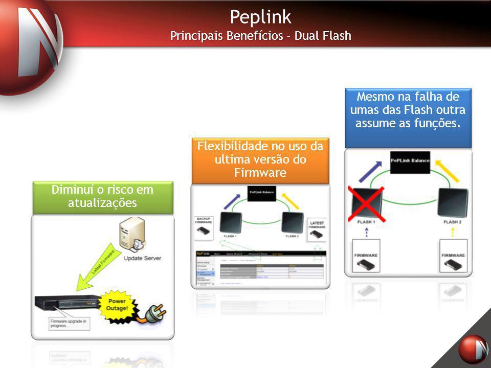 Peplink Principais Benefícios - Dual Flash