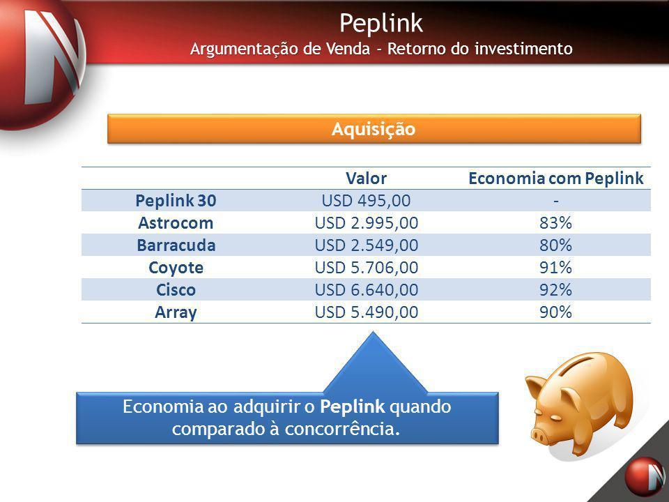 Peplink Aquisição Valor Economia com Peplink Peplink 30 USD 495,00 -