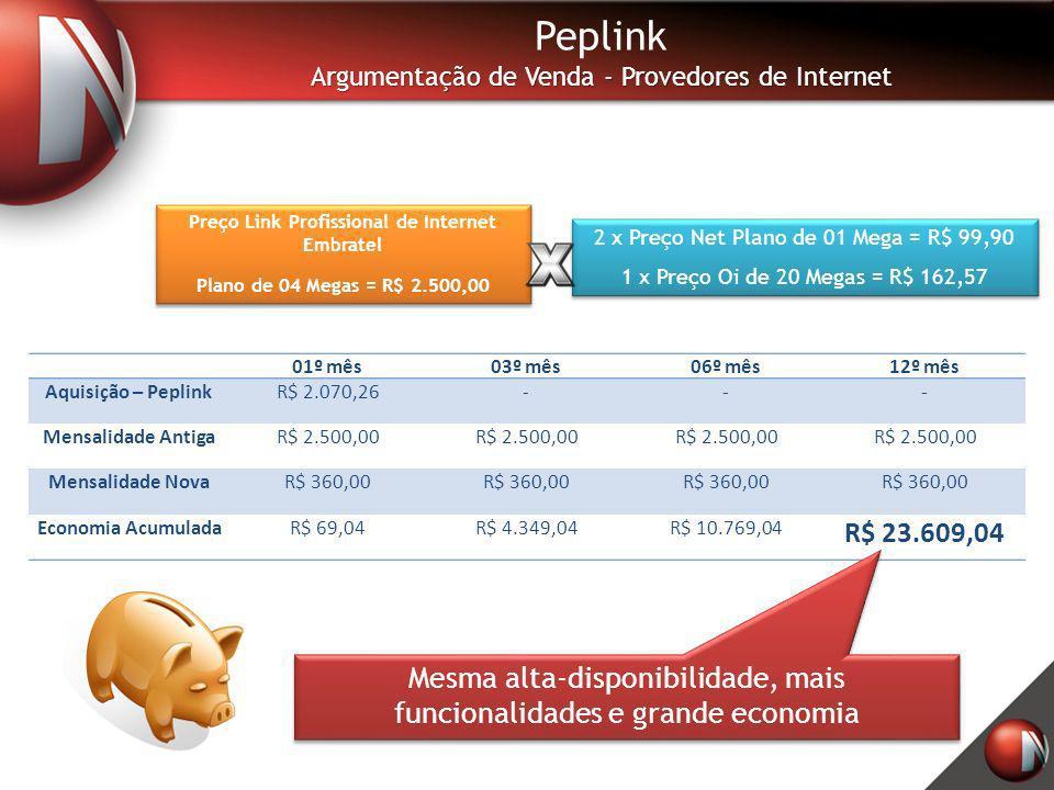 Preço Link Profissional de Internet Embratel
