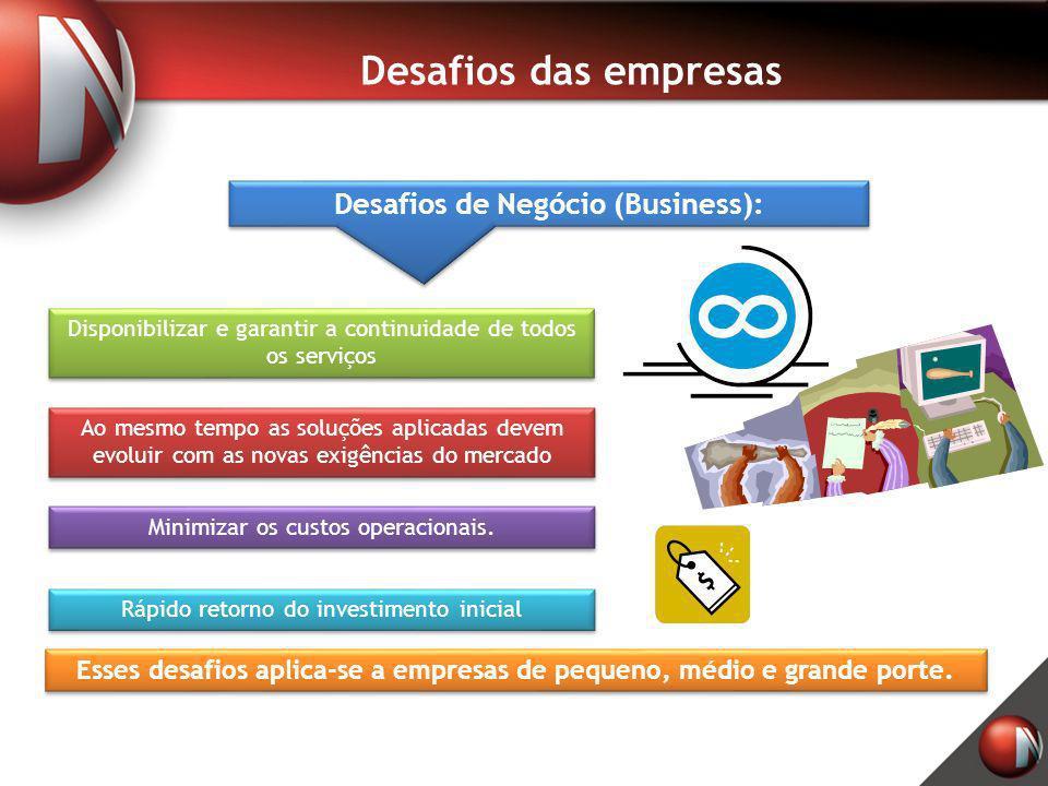 Desafios das empresas Desafios de Negócio (Business):
