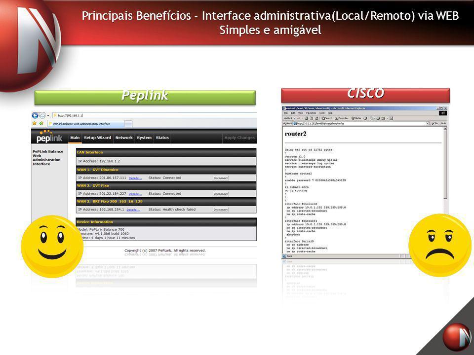 Principais Benefícios - Interface administrativa(Local/Remoto) via WEB Simples e amigável