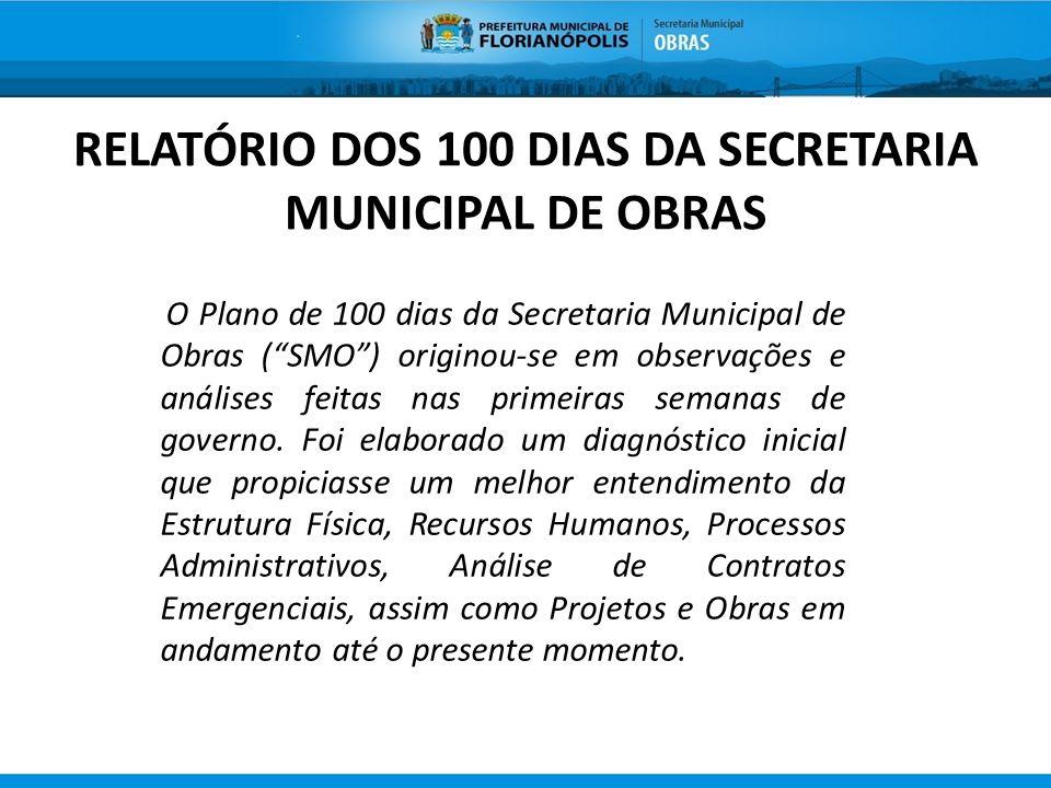 RELATÓRIO DOS 100 DIAS DA SECRETARIA MUNICIPAL DE OBRAS