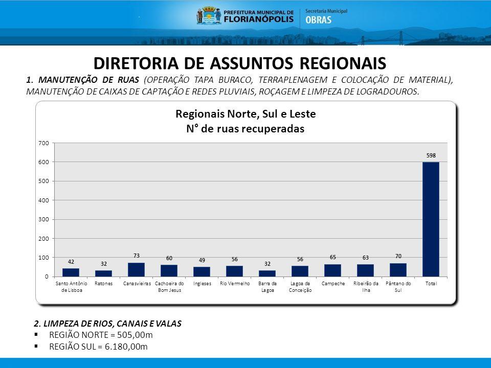 DIRETORIA DE ASSUNTOS REGIONAIS