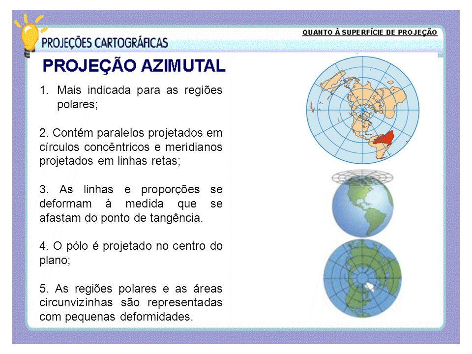 Mais indicada para as regiões polares;