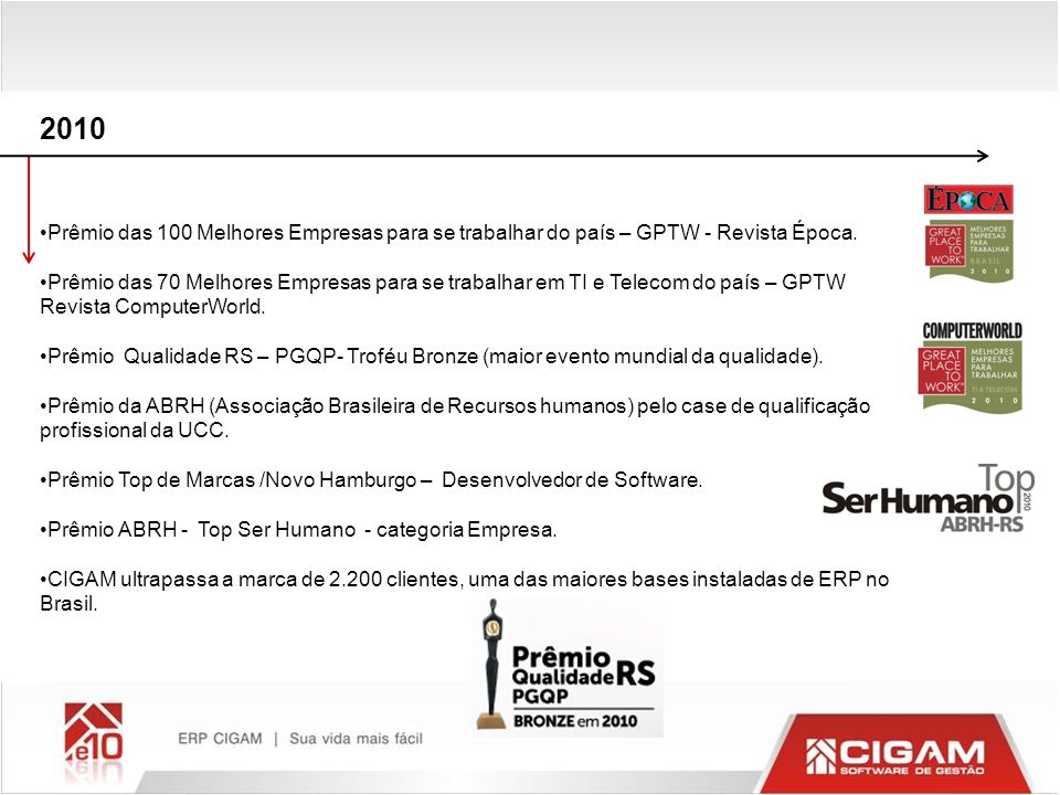 2010Prêmio das 100 Melhores Empresas para se trabalhar do país – GPTW - Revista Época.