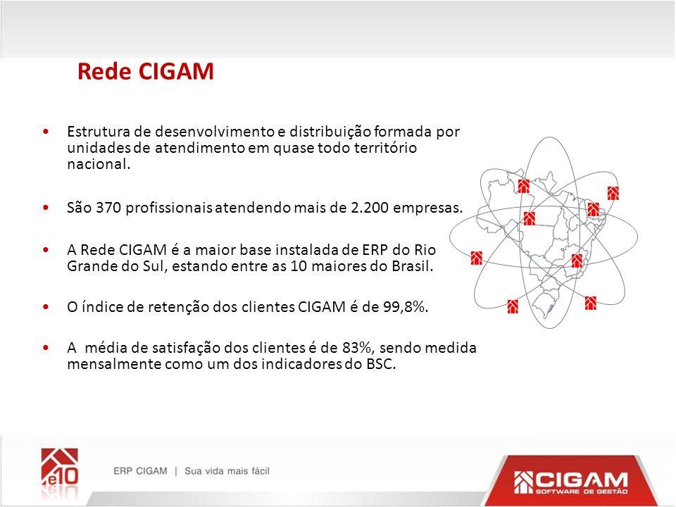 Rede CIGAM Estrutura de desenvolvimento e distribuição formada por unidades de atendimento em quase todo território nacional.