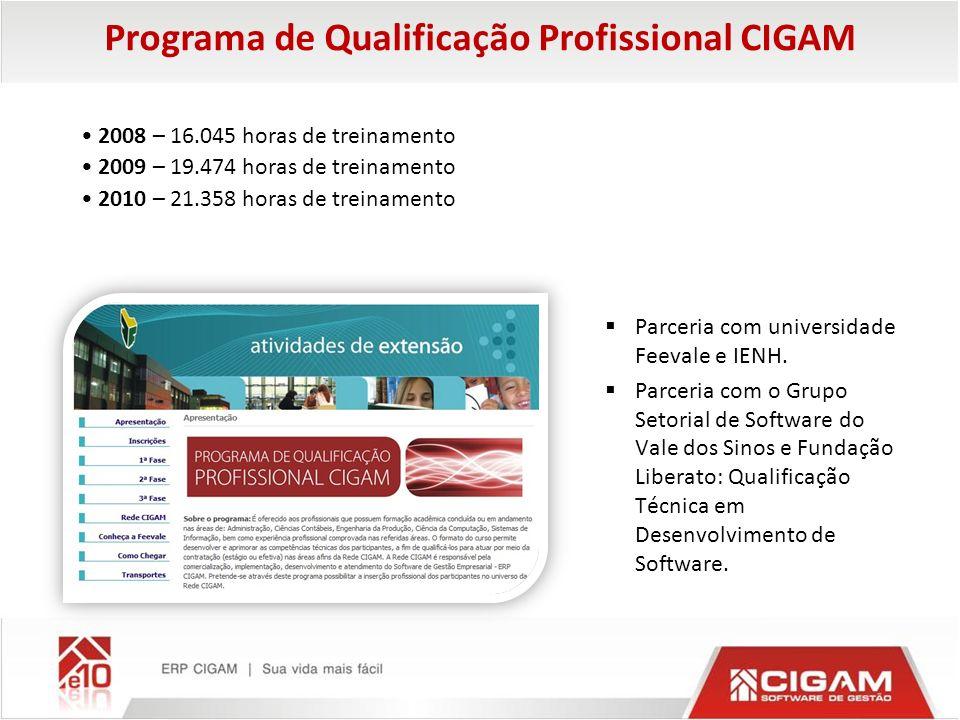 Programa de Qualificação Profissional CIGAM
