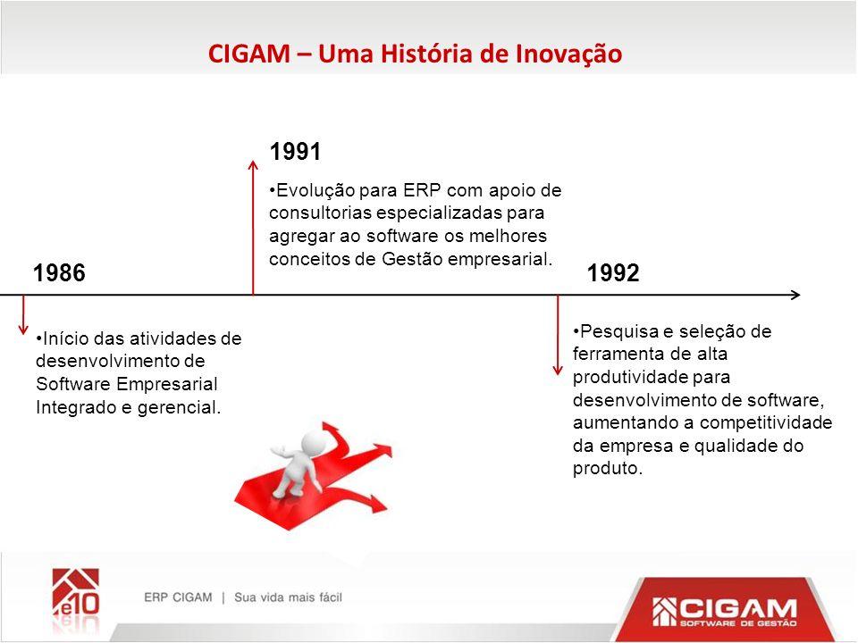 CIGAM – Uma História de Inovação